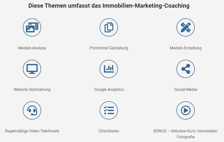 Was umfasst das Immobilien Marketing Coaching